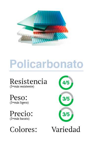 Materiales: policarbonato.