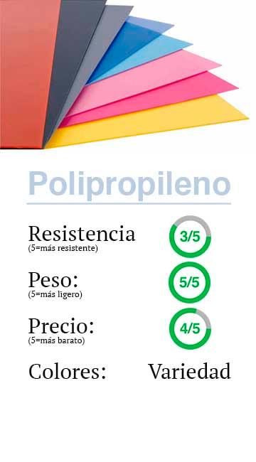 Materiales: polipropileno.