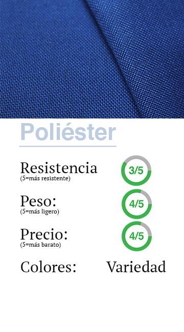 Materiales: Poliéster